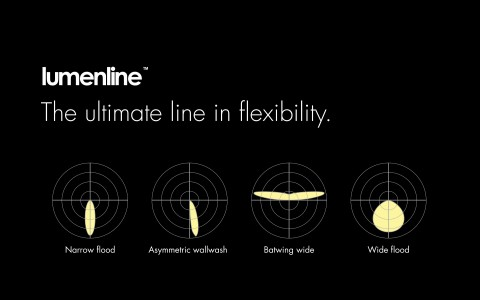 Lumenpulse Launches New Optics for Lumenline